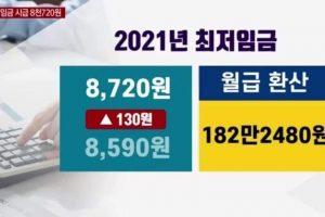 [ 내년 최저임금 ] Mức lương tối thiểu cho năm 2021 tại Hàn Quốc